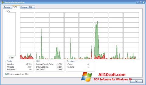 Képernyőkép AMD Dual Core Optimizer Windows 10