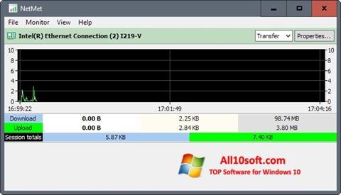 Képernyőkép Network Meter Windows 10