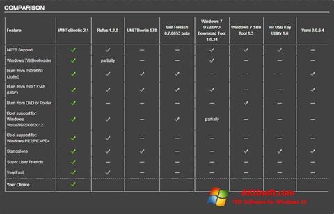 Képernyőkép WiNToBootic Windows 10
