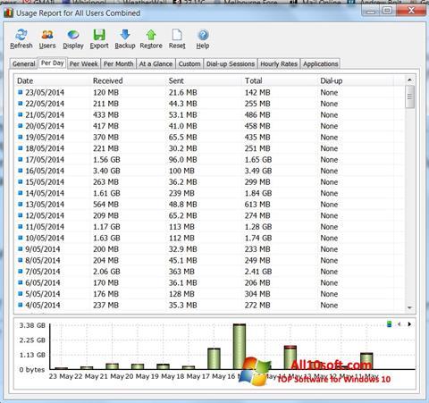 Képernyőkép NetWorx Windows 10